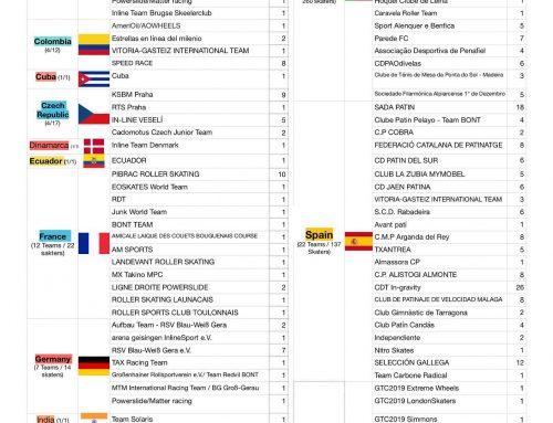 17 Paises presentes na XVI Edição do Terras do Infante